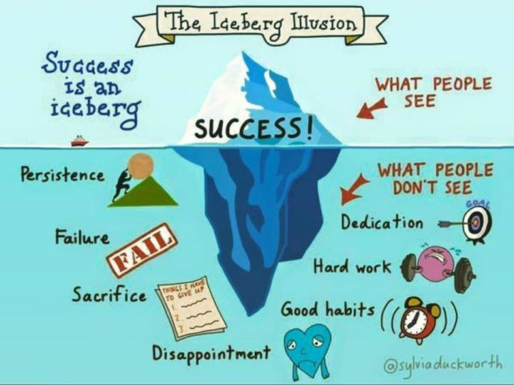 the-iceberg-illusion.jpg